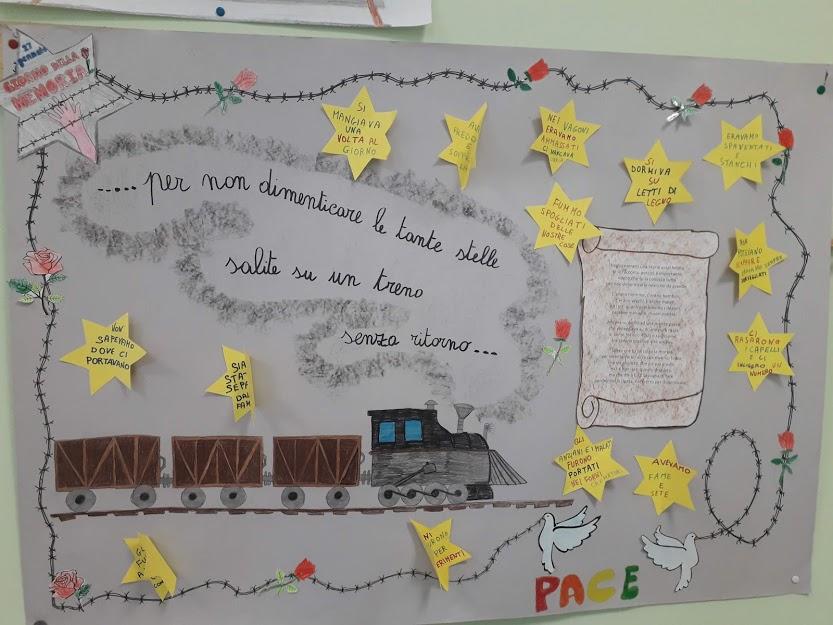 Giornata della Memoria – Classe quarta della Scuola Primaria di Torella del Sannio